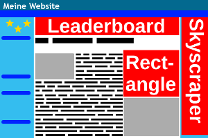 Display-Advertising: Die Werbung im Internet erfolgt häufig per Banner.